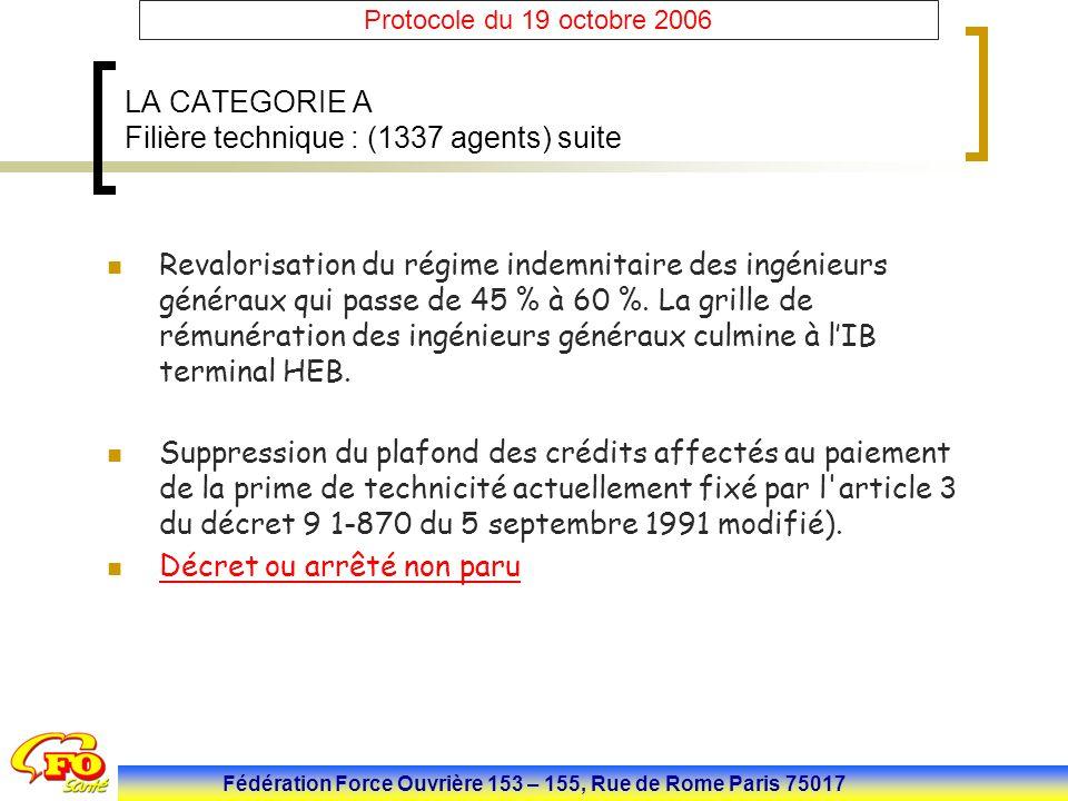 Fédération Force Ouvrière 153 – 155, Rue de Rome Paris 75017 Protocole du 19 octobre 2006 LA CATEGORIE A Filière technique : (1337 agents) suite Reval