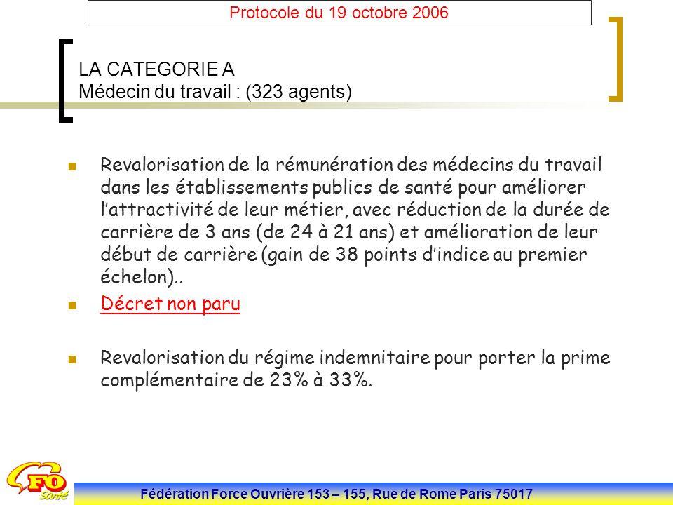 Fédération Force Ouvrière 153 – 155, Rue de Rome Paris 75017 Protocole du 19 octobre 2006 LA CATEGORIE A Médecin du travail : (323 agents) Revalorisat