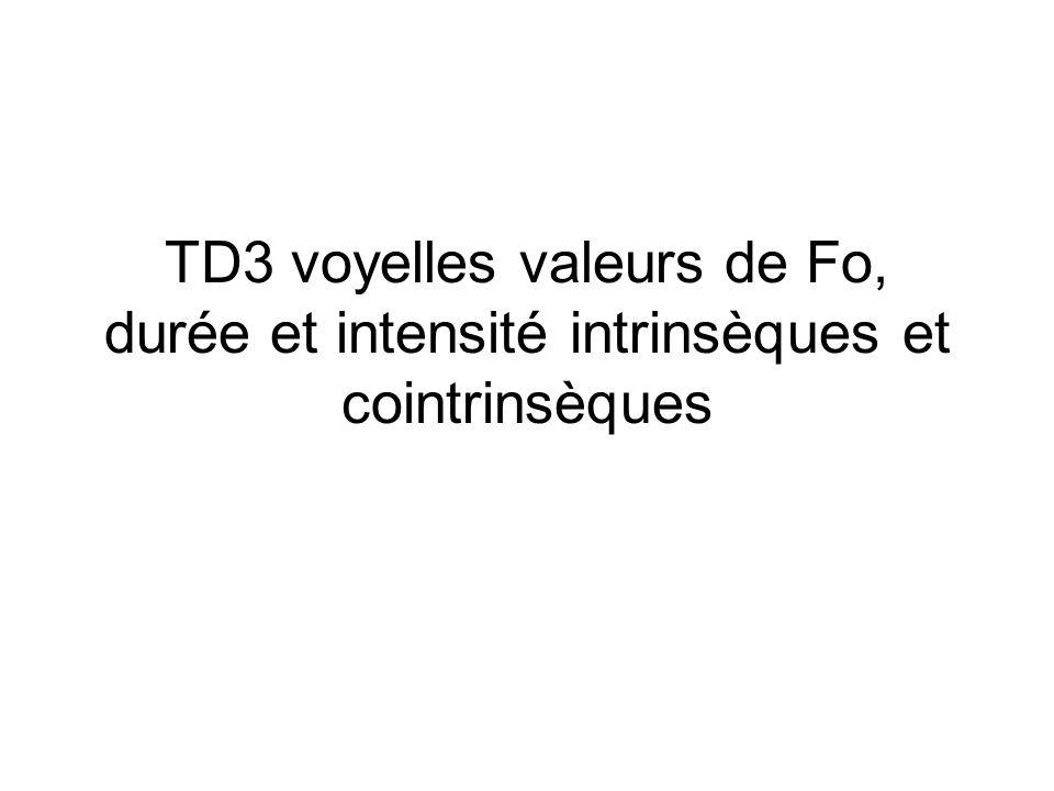 TD 1 S2 Douville Mathilde21 Valeurs cointrisèques de l'intensité Contexte Labiale / Dentale / Vélaire En ce qui concerne les variation de l'intensité, nous observons une régularité en fonction du contexte.