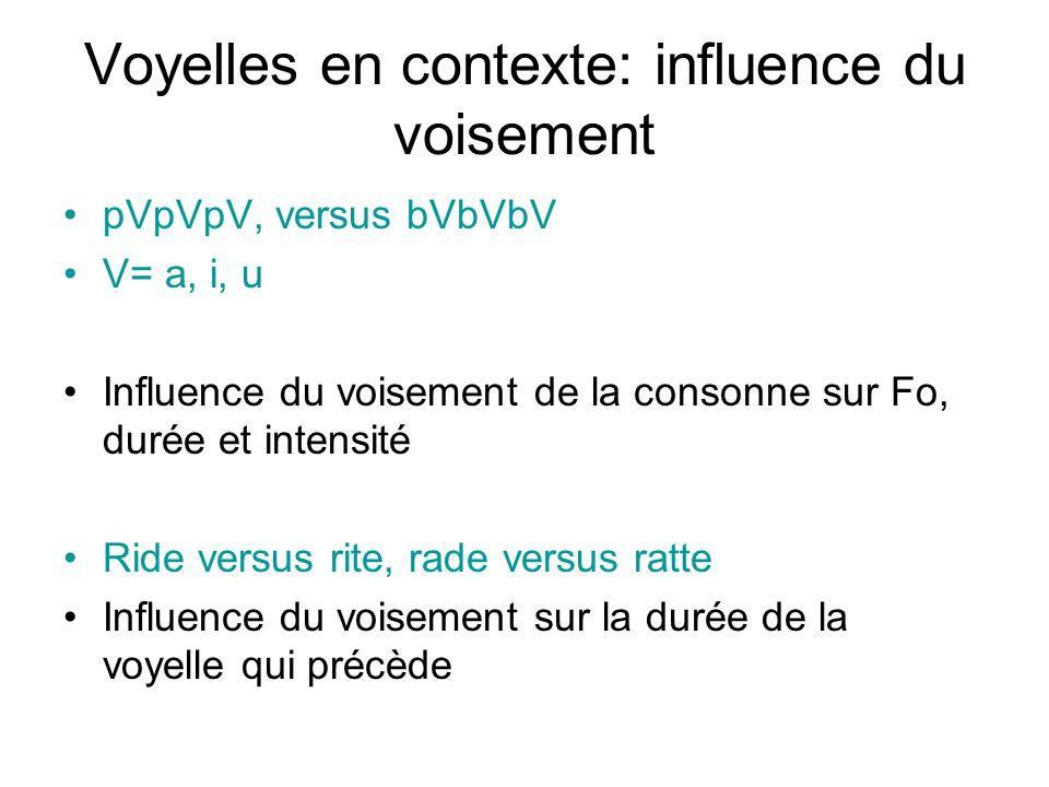 Voyelles isolées 1) Fo intrinsèques 2) intensité intrinsèques