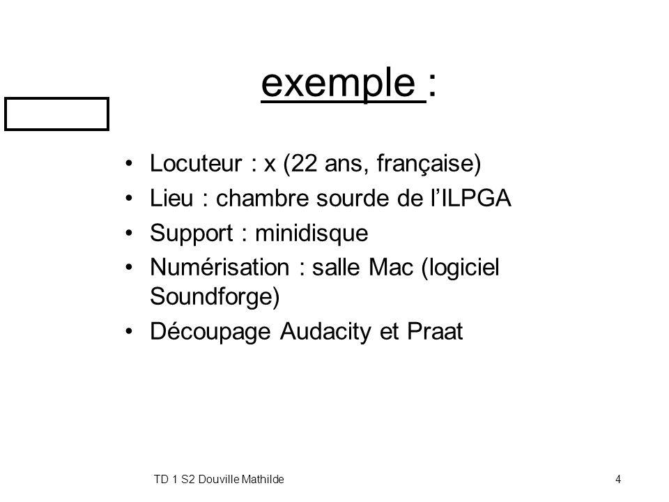 TD 1 S2 Douville Mathilde4 exemple : Locuteur : x (22 ans, française) Lieu : chambre sourde de l'ILPGA Support : minidisque Numérisation : salle Mac (logiciel Soundforge) Découpage Audacity et Praat
