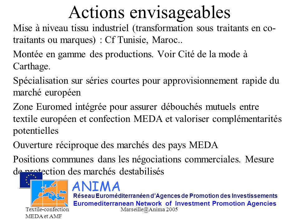 Textile-confection MEDA et AMF Marseille@Anima 2005 Actions envisageables Mise à niveau tissu industriel (transformation sous traitants en co- traitan