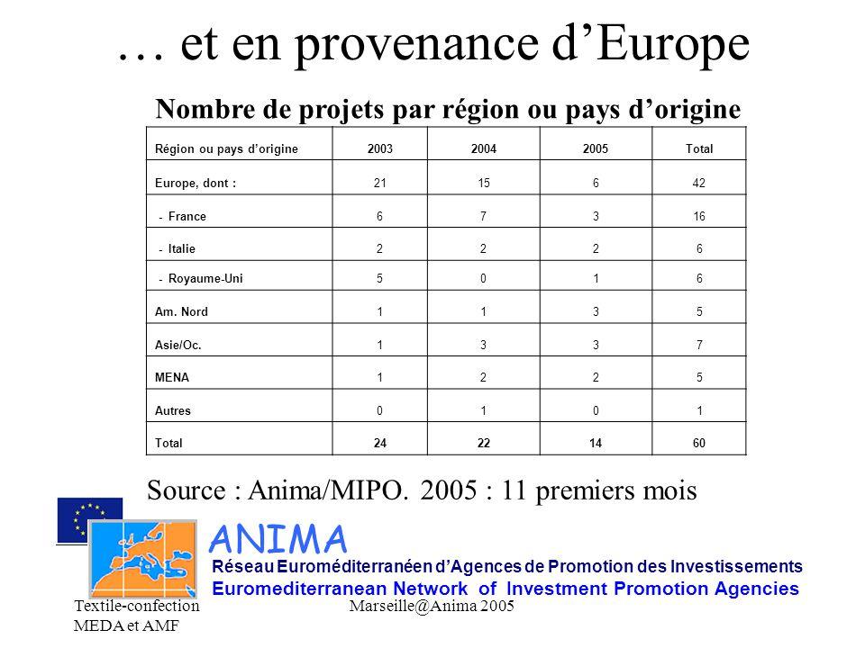 Textile-confection MEDA et AMF Marseille@Anima 2005 … et en provenance d'Europe ANIMA Réseau Euroméditerranéen d'Agences de Promotion des Investisseme