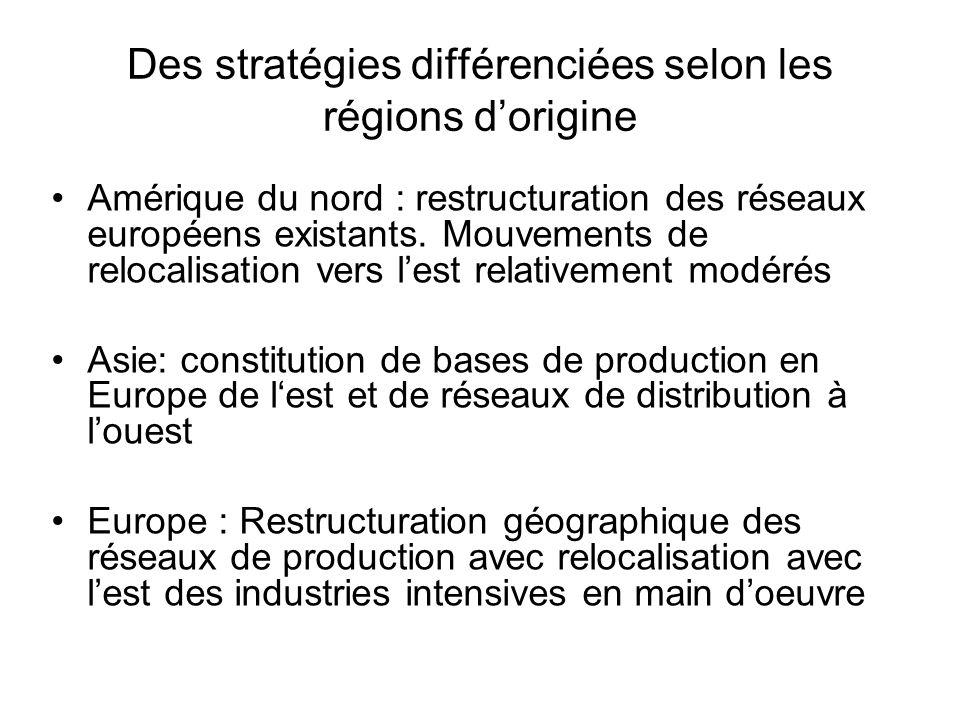 Des stratégies différenciées selon les régions d'origine Amérique du nord : restructuration des réseaux européens existants. Mouvements de relocalisat
