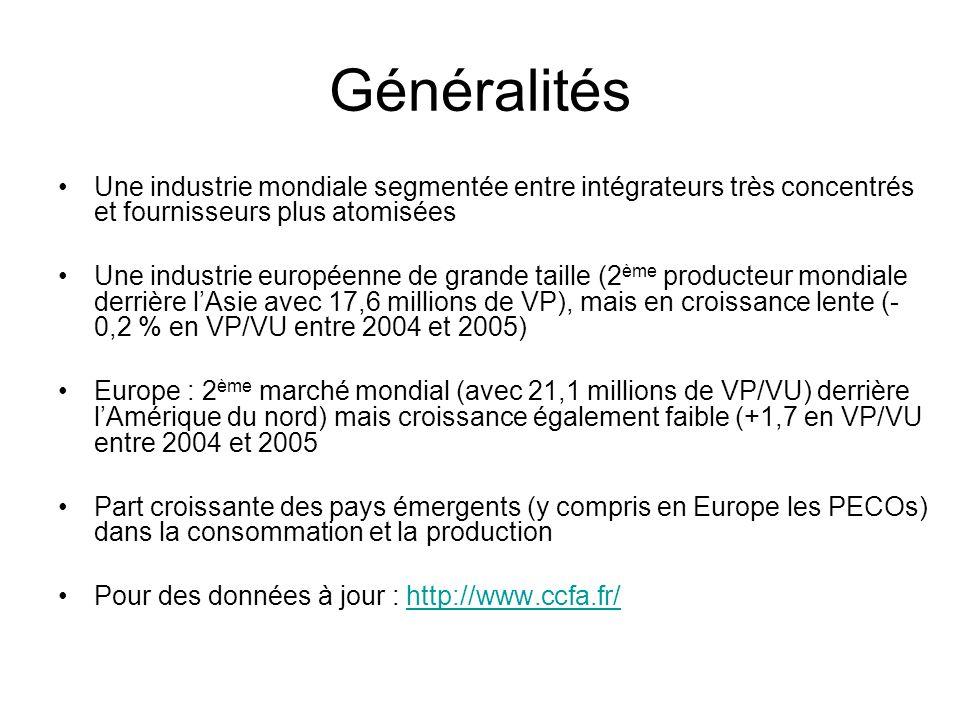 Généralités Une industrie mondiale segmentée entre intégrateurs très concentrés et fournisseurs plus atomisées Une industrie européenne de grande tail