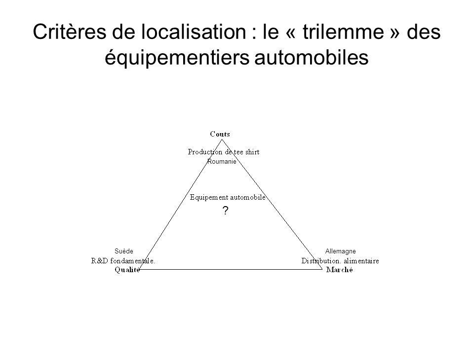 Critères de localisation : le « trilemme » des équipementiers automobiles Roumanie SuèdeAllemagne ?