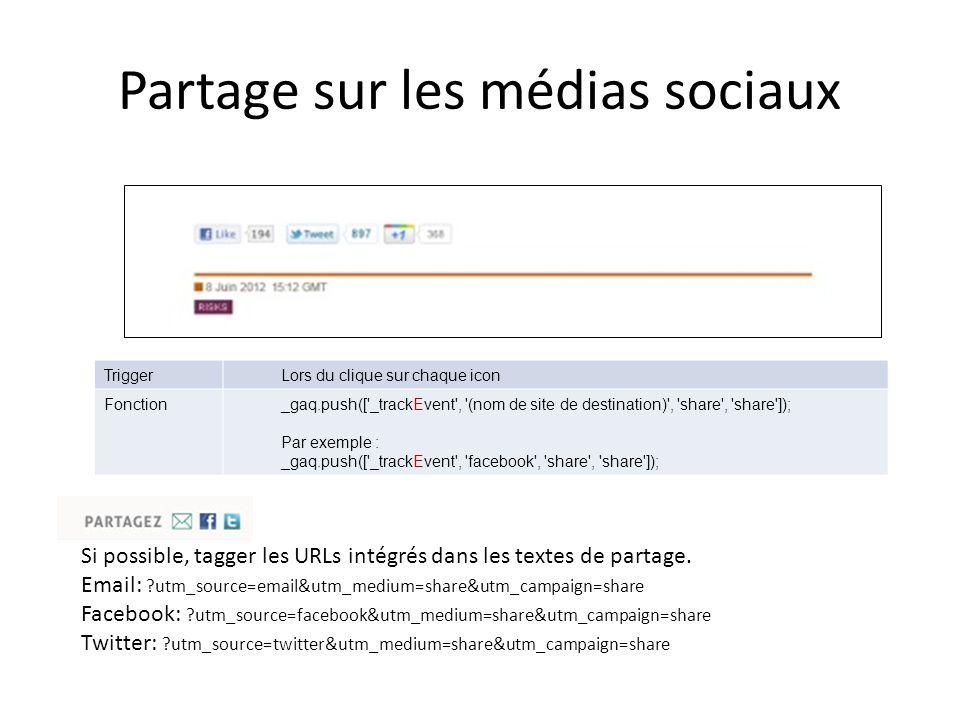 Partage sur les médias sociaux TriggerLors du clique sur chaque icon Fonction_gaq.push([ _trackEvent , (nom de site de destination) , share , share ]); Par exemple : _gaq.push([ _trackEvent , facebook , share , share ]); Si possible, tagger les URLs intégrés dans les textes de partage.