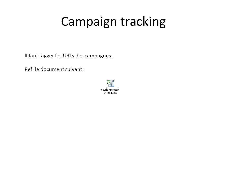 Campaign tracking Il faut tagger les URLs des campagnes. Ref: le document suivant: