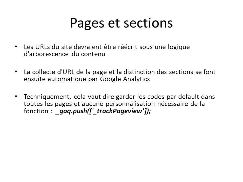 Pages et sections Les URLs du site devraient être réécrit sous une logique d arborescence du contenu La collecte d URL de la page et la distinction des sections se font ensuite automatique par Google Analytics Techniquement, cela vaut dire garder les codes par default dans toutes les pages et aucune personnalisation nécessaire de la fonction : _gaq.push([ _trackPageview ]);
