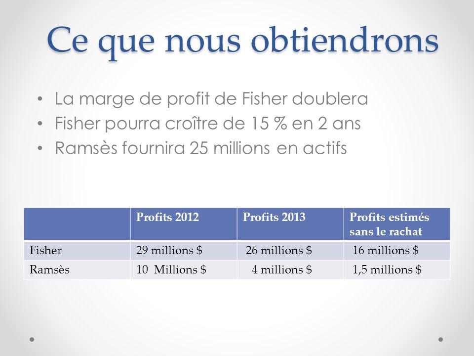 Ce que nous obtiendrons Profits 2012Profits 2013Profits estimés sans le rachat Fisher29 millions $ 26 millions $ 16 millions $ Ramsès10 Millions $ 4 millions $ 1,5 millions $ La marge de profit de Fisher doublera Fisher pourra croître de 15 % en 2 ans Ramsès fournira 25 millions en actifs