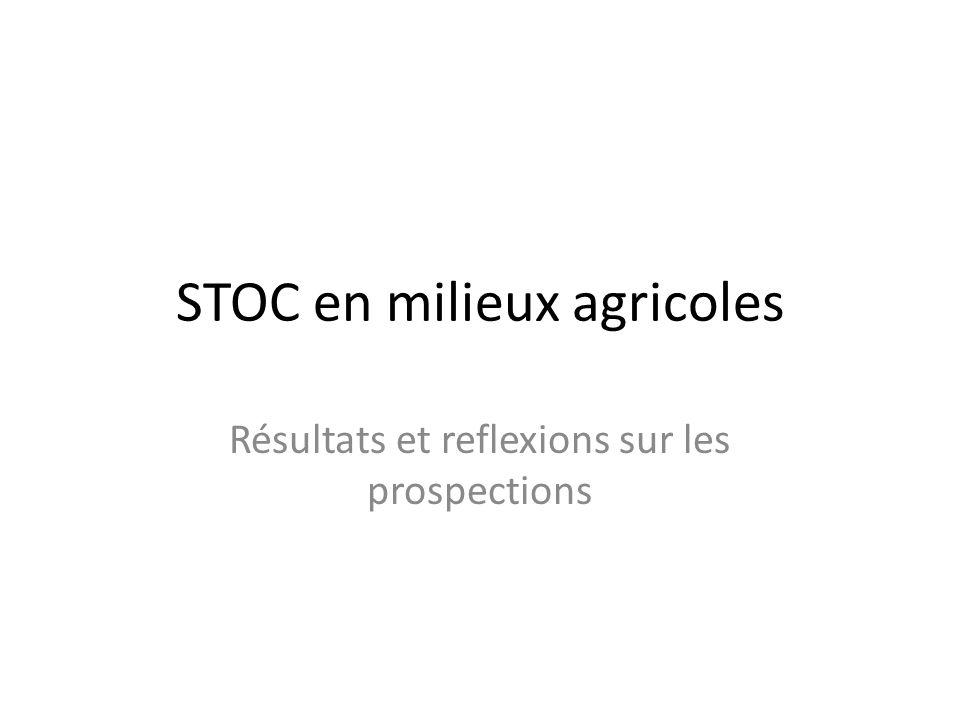 STOC en milieux agricoles Résultats et reflexions sur les prospections