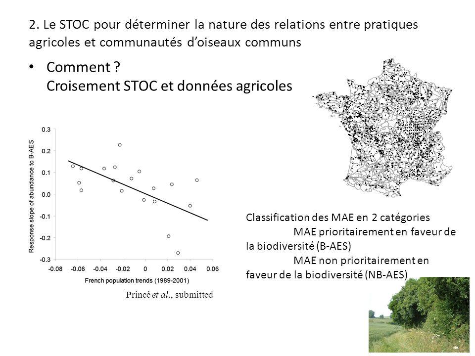 2. Le STOC pour déterminer la nature des relations entre pratiques agricoles et communautés d'oiseaux communs Comment ? Croisement STOC et données agr