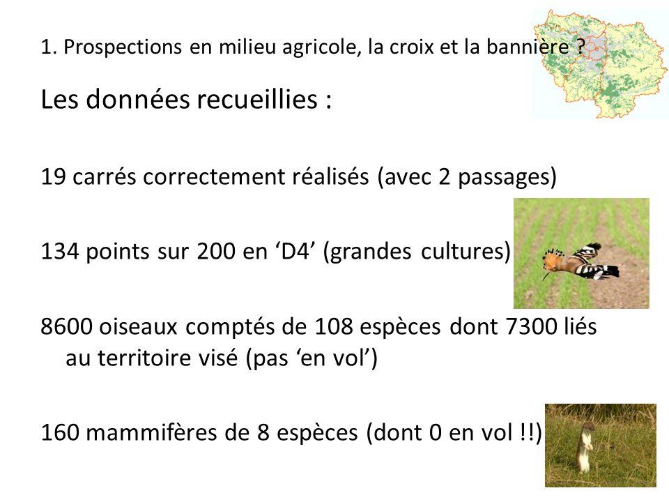 1. Prospections en milieu agricole, la croix et la bannière .