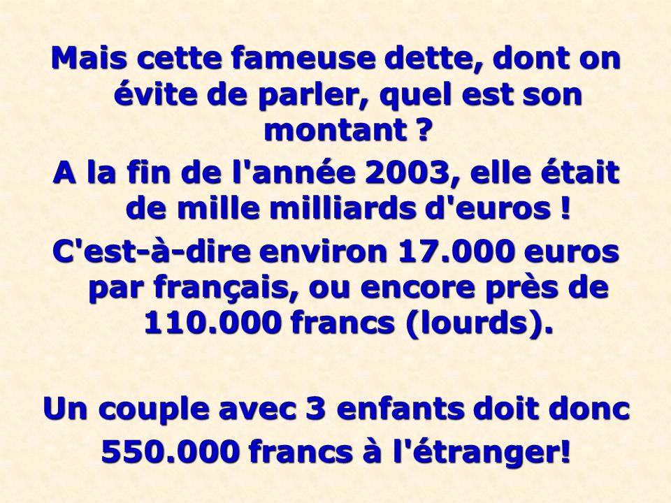 Mais cette fameuse dette, dont on évite de parler, quel est son montant ? A la fin de l'année 2003, elle était de mille milliards d'euros ! C'est-à-di