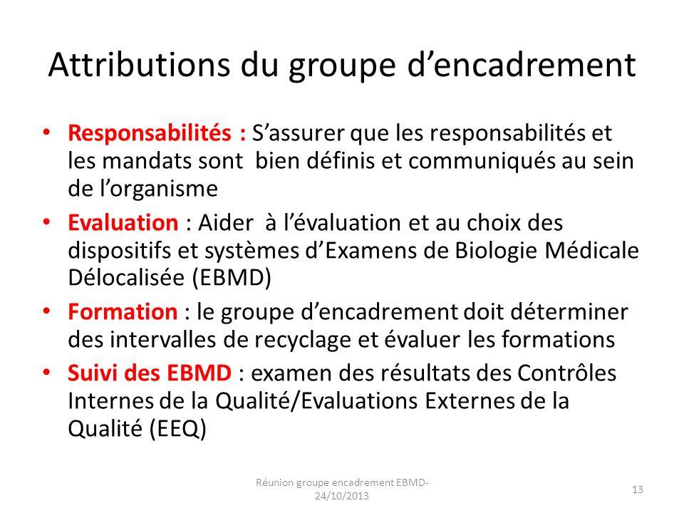 Attributions du groupe d'encadrement Responsabilités : S'assurer que les responsabilités et les mandats sont bien définis et communiqués au sein de l'