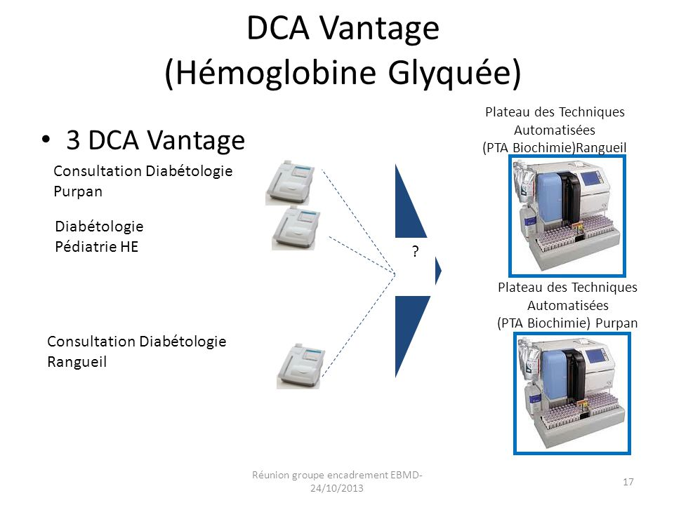 DCA Vantage (Hémoglobine Glyquée) 3 DCA Vantage Réunion groupe encadrement EBMD- 24/10/2013 17 Consultation Diabétologie Purpan Diabétologie Pédiatrie