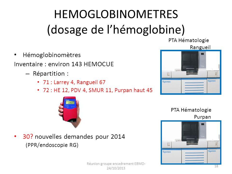 HEMOGLOBINOMETRES (dosage de l'hémoglobine) Hémoglobinomètres Inventaire : environ 143 HEMOCUE – Répartition : 71 : Larrey 4, Rangueil 67 72 : HE 12,