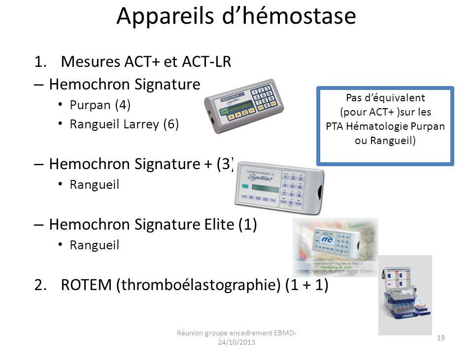 Appareils d'hémostase 1.Mesures ACT+ et ACT-LR – Hemochron Signature Purpan (4) Rangueil Larrey (6) – Hemochron Signature + (3) Rangueil – Hemochron S