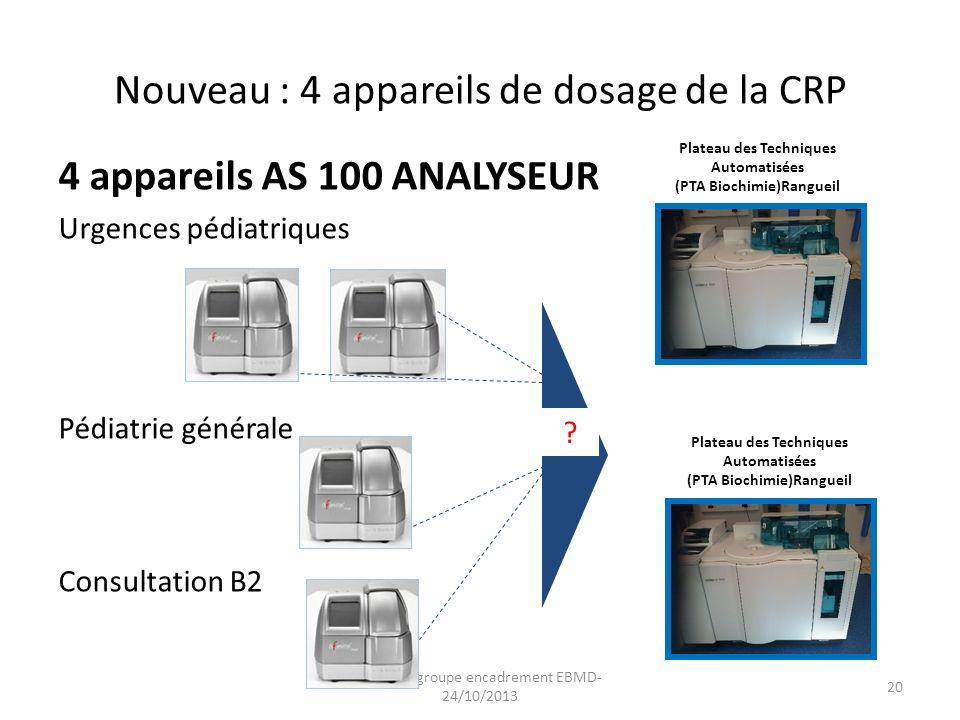 Nouveau : 4 appareils de dosage de la CRP 4 appareils AS 100 ANALYSEUR Urgences pédiatriques Pédiatrie générale Consultation B2 Réunion groupe encadre