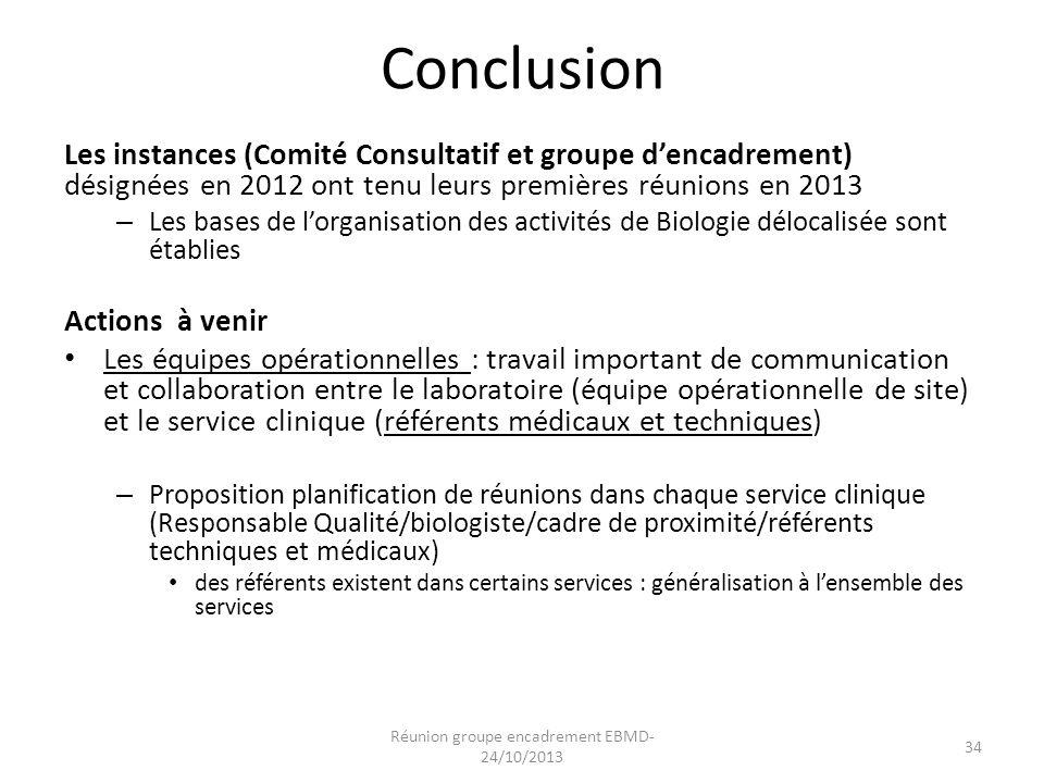 Conclusion Les instances (Comité Consultatif et groupe d'encadrement) désignées en 2012 ont tenu leurs premières réunions en 2013 – Les bases de l'org