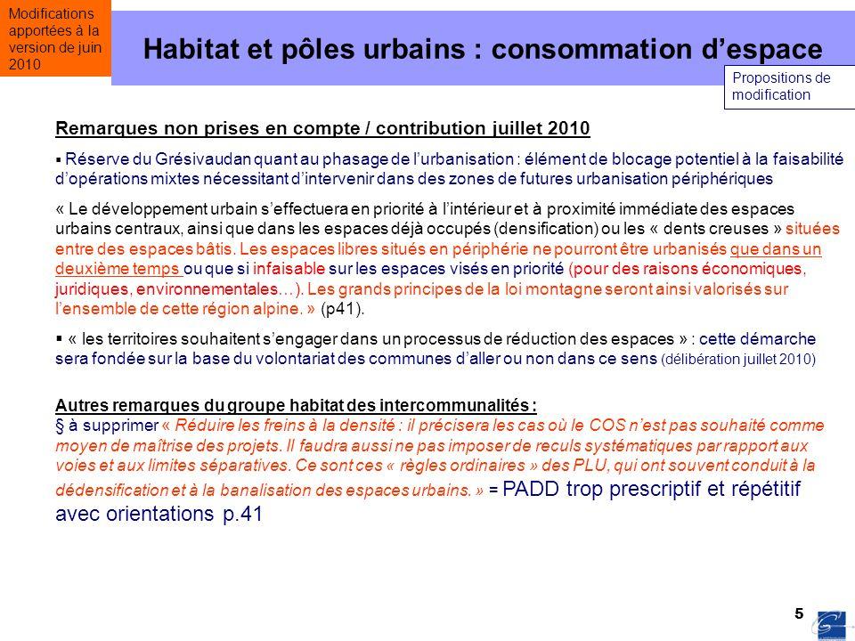 5 Habitat et pôles urbains : consommation d'espace Modifications apportées à la version de juin 2010 Propositions de modification Remarques non prises en compte / contribution juillet 2010  Réserve du Grésivaudan quant au phasage de l'urbanisation : élément de blocage potentiel à la faisabilité d'opérations mixtes nécessitant d'intervenir dans des zones de futures urbanisation périphériques « Le développement urbain s'effectuera en priorité à l'intérieur et à proximité immédiate des espaces urbains centraux, ainsi que dans les espaces déjà occupés (densification) ou les « dents creuses » situées entre des espaces bâtis.