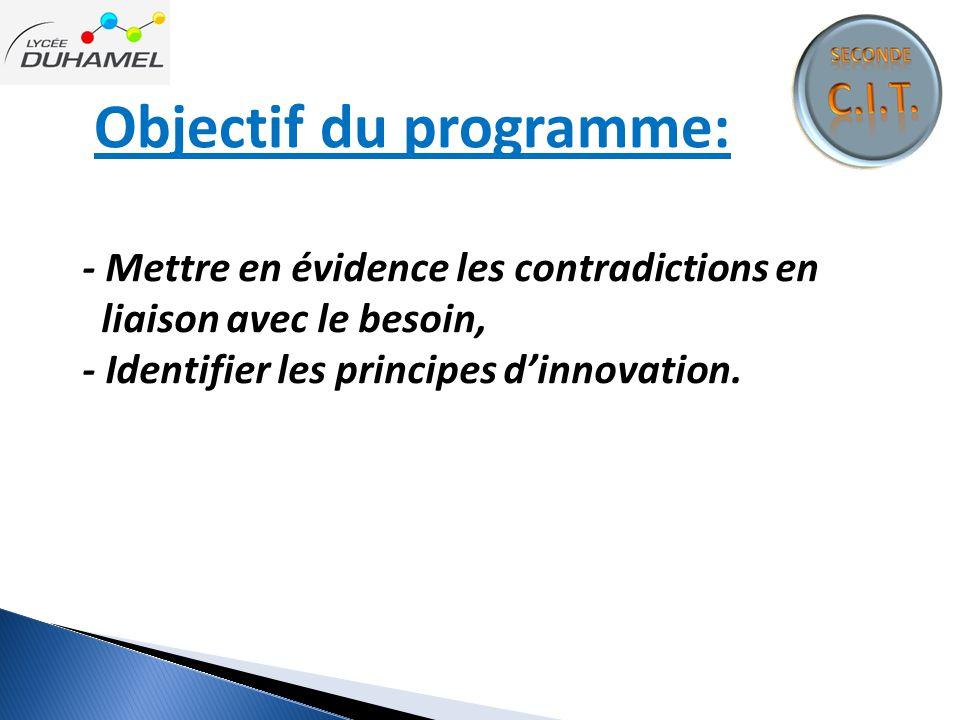 Objectif du programme: - Mettre en évidence les contradictions en liaison avec le besoin, - Identifier les principes d'innovation.