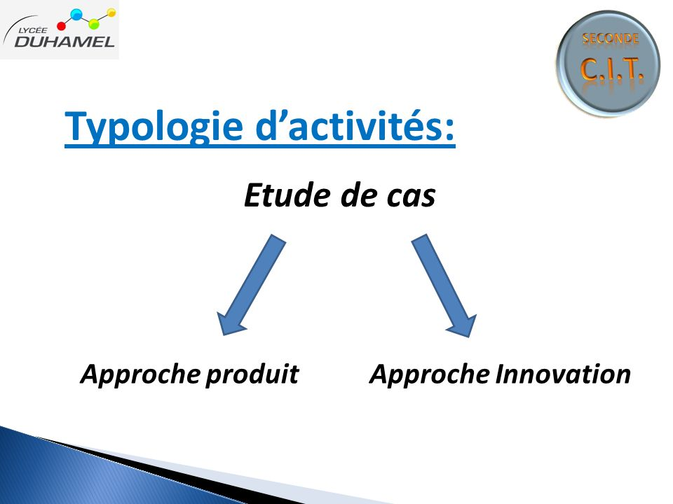 Typologie d'activités: Etude de cas Approche InnovationApproche produit