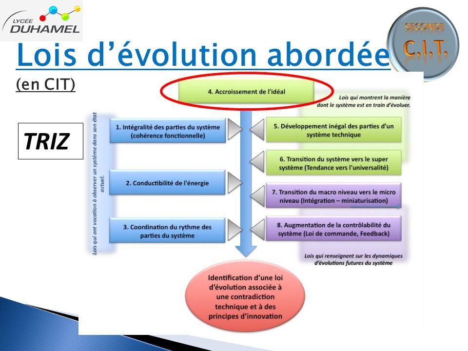 Lois d'évolution abordée (en CIT) TRIZ