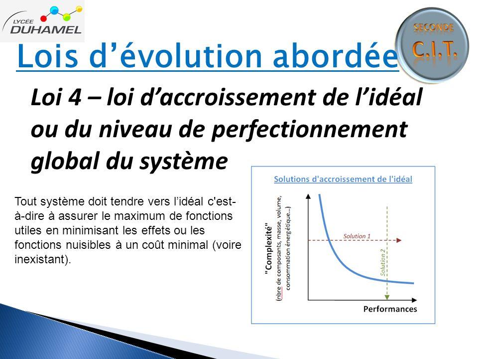 Lois d'évolution abordée Tout système doit tendre vers l'idéal c'est- à-dire à assurer le maximum de fonctions utiles en minimisant les effets ou les