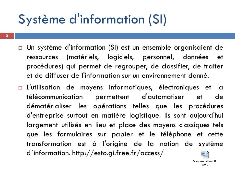 Introduction  Le système d information est le véhicule de la communication dans l organisation.