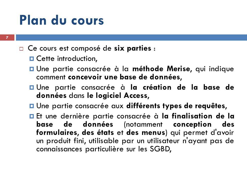 I.Méthode Merise  Les quatre phases de la méthode Merise :  Analyse (étude de l existant et enquête),  Conceptuel (création du MCD),  Logique (création du MLD),  Physique (conception de la base de données dans Access).