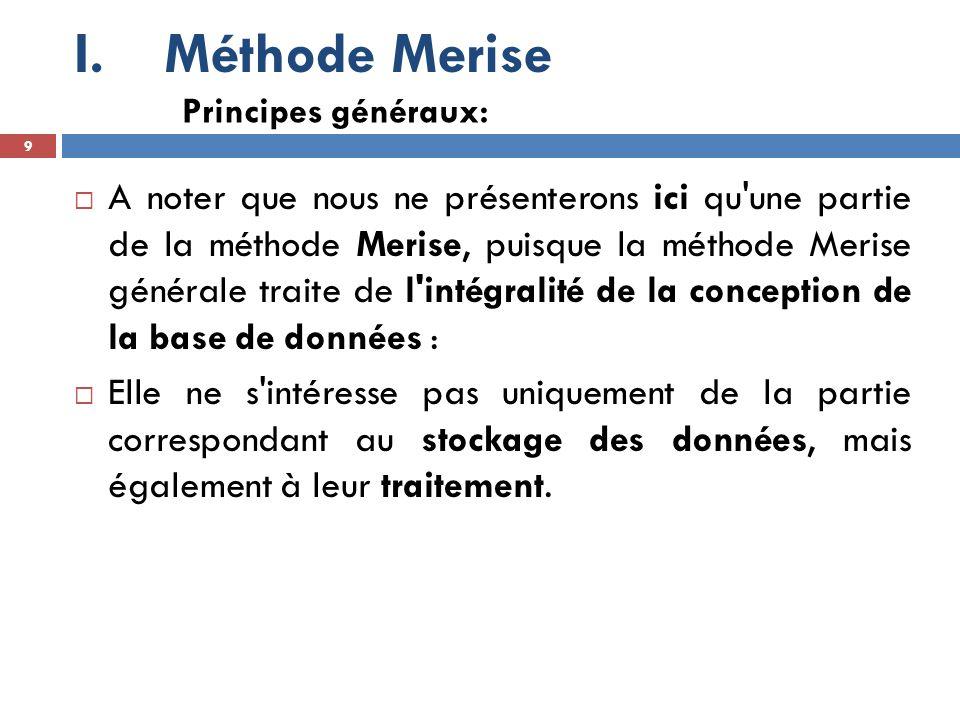 I.Méthode Merise  si aucune des propriétés naturelles ne peut servir de clé, on en rajoute une artificiellement (Par exemple CodeLivre ou IdAnimal ).