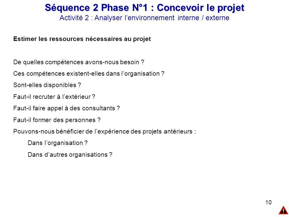 10 Séquence 2 Phase N°1 : Concevoir le projet Activité 2 : Analyser l'environnement interne / externe Estimer les ressources nécessaires au projet De
