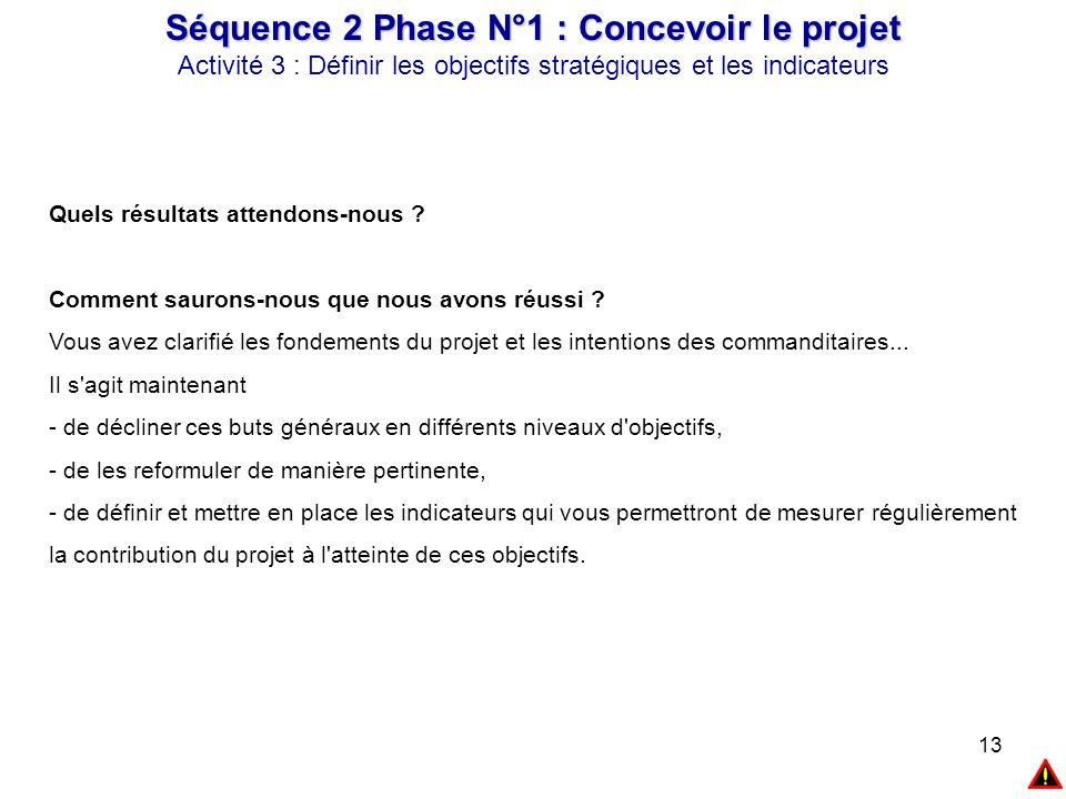 13 Séquence 2 Phase N°1 : Concevoir le projet Activité 3 : Définir les objectifs stratégiques et les indicateurs Quels résultats attendons-nous ? Comm