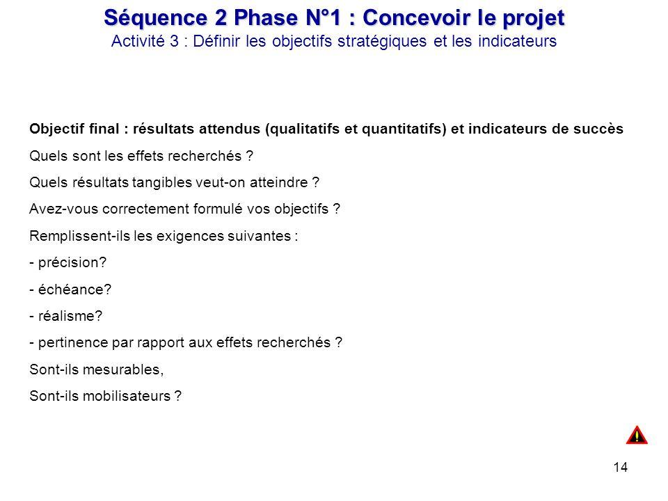 14 Séquence 2 Phase N°1 : Concevoir le projet Activité 3 : Définir les objectifs stratégiques et les indicateurs Objectif final : résultats attendus (
