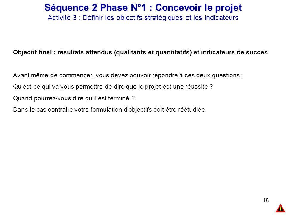 15 Séquence 2 Phase N°1 : Concevoir le projet Activité 3 : Définir les objectifs stratégiques et les indicateurs Objectif final : résultats attendus (