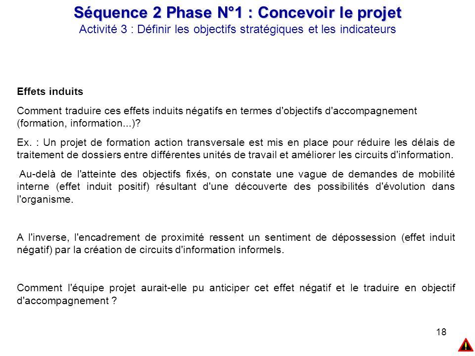 18 Séquence 2 Phase N°1 : Concevoir le projet Activité 3 : Définir les objectifs stratégiques et les indicateurs Effets induits Comment traduire ces e