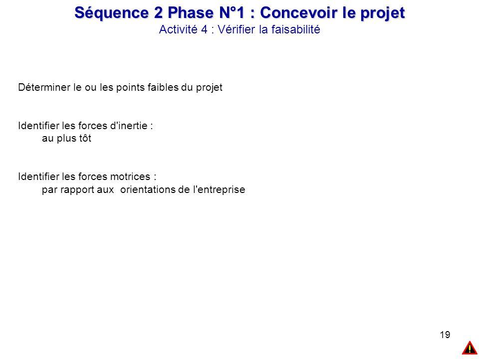 19 Séquence 2 Phase N°1 : Concevoir le projet Activité 4 : Vérifier la faisabilité Déterminer le ou les points faibles du projet Identifier les forces