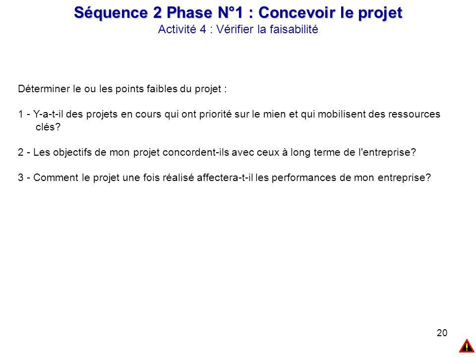 20 Séquence 2 Phase N°1 : Concevoir le projet Activité 4 : Vérifier la faisabilité Déterminer le ou les points faibles du projet : 1 - Y-a-t-il des pr