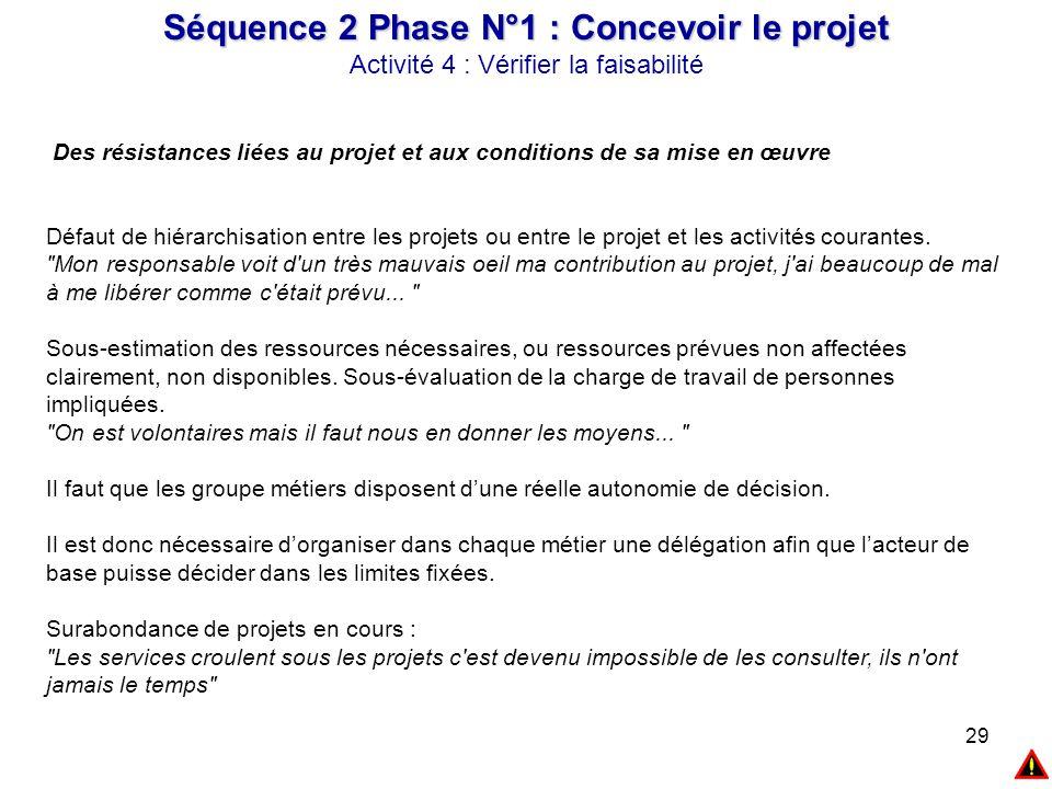 29 Des résistances liées au projet et aux conditions de sa mise en œuvre Défaut de hiérarchisation entre les projets ou entre le projet et les activit