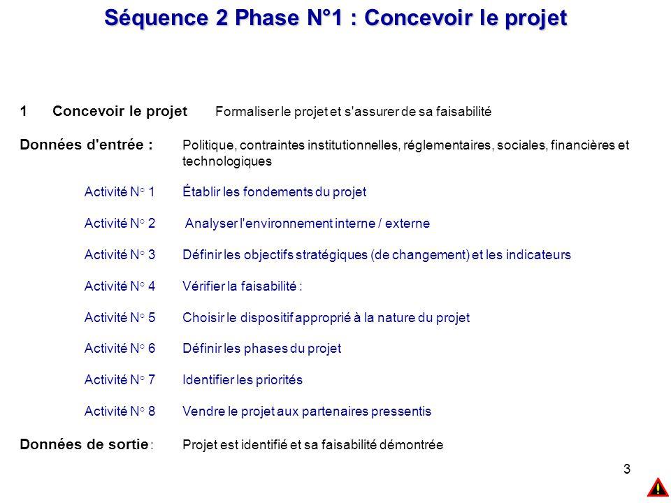 3 Séquence 2 Phase N°1 : Concevoir le projet 1Concevoir le projet Formaliser le projet et s'assurer de sa faisabilité Données d'entrée : Politique, co