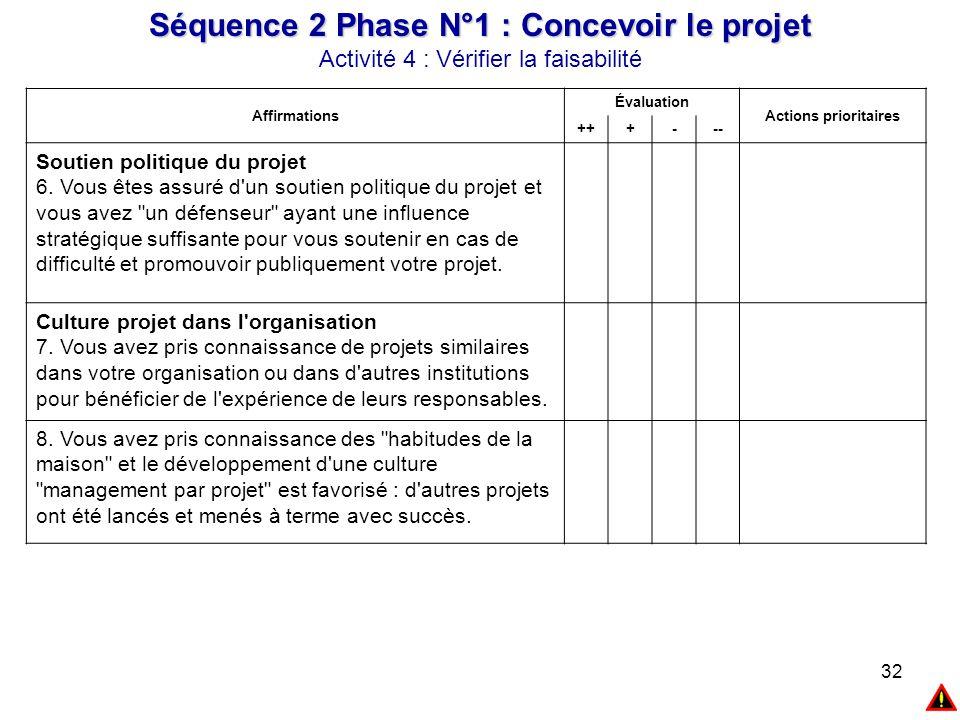 32 Affirmations Évaluation Actions prioritaires +++--- Soutien politique du projet 6. Vous êtes assuré d'un soutien politique du projet et vous avez