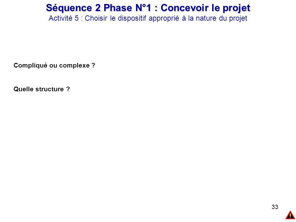 33 Séquence 2 Phase N°1 : Concevoir le projet Activité 5 : Choisir le dispositif approprié à la nature du projet Compliqué ou complexe ? Quelle struct
