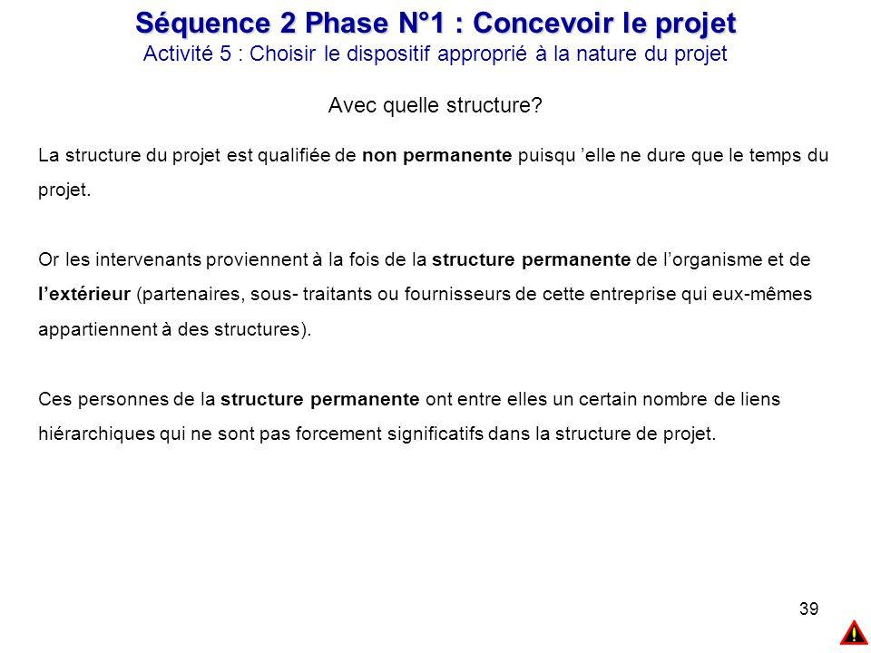 39 Séquence 2 Phase N°1 : Concevoir le projet Activité 5 : Choisir le dispositif approprié à la nature du projet Avec quelle structure? La structure d