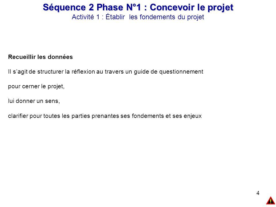 4 Séquence 2 Phase N°1 : Concevoir le projet Activité 1 : Établir les fondements du projet Recueillir les données Il s'agit de structurer la réflexion