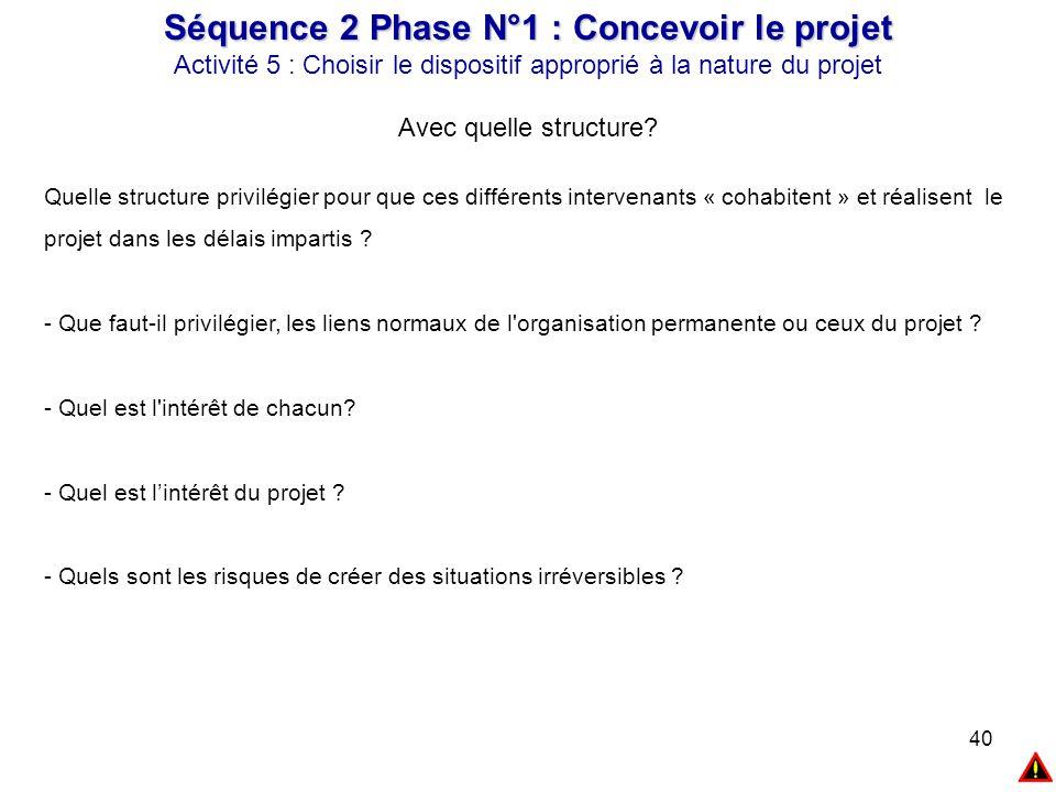 40 Séquence 2 Phase N°1 : Concevoir le projet Activité 5 : Choisir le dispositif approprié à la nature du projet Avec quelle structure? Quelle structu