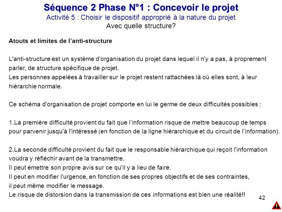 42 Séquence 2 Phase N°1 : Concevoir le projet Activité 5 : Choisir le dispositif approprié à la nature du projet Avec quelle structure? Atouts et limi