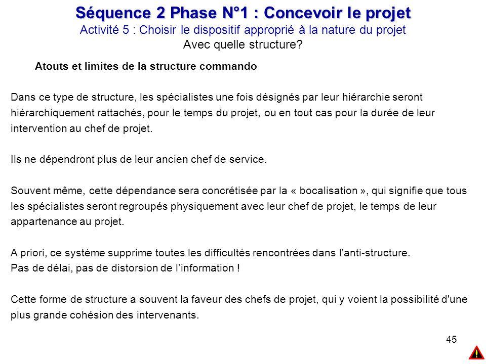 45 Séquence 2 Phase N°1 : Concevoir le projet Activité 5 : Choisir le dispositif approprié à la nature du projet Avec quelle structure? Atouts et limi