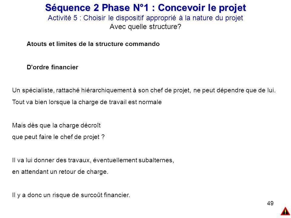 49 Séquence 2 Phase N°1 : Concevoir le projet Activité 5 : Choisir le dispositif approprié à la nature du projet Avec quelle structure? Atouts et limi