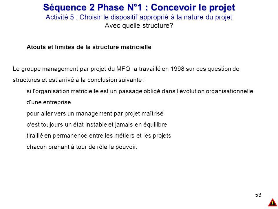 53 Atouts et limites de la structure matricielle Le groupe management par projet du MFQ a travaillé en 1998 sur ces question de structures et est arri